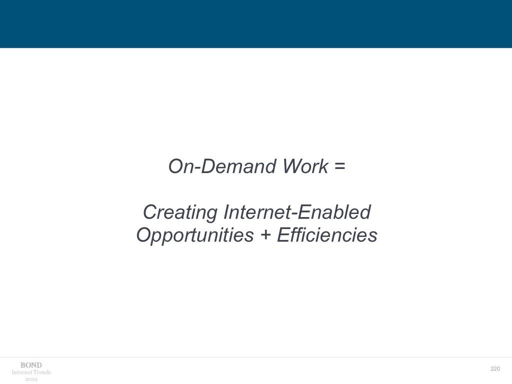 220 Internet Trends 2019 On-Demand Work = Creat...