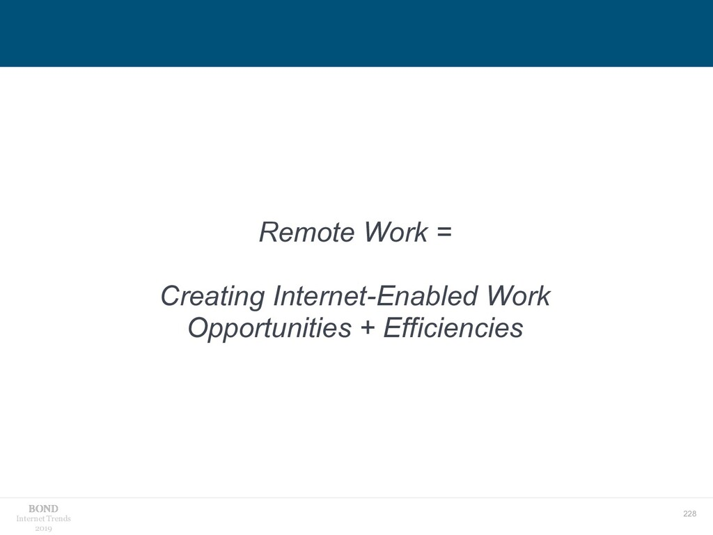 228 Internet Trends 2019 Remote Work = Creating...