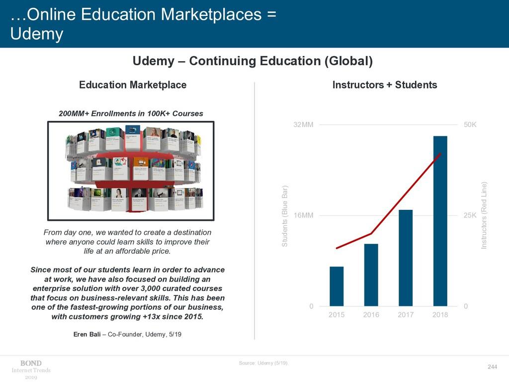244 Internet Trends 2019 …Online Education Mark...