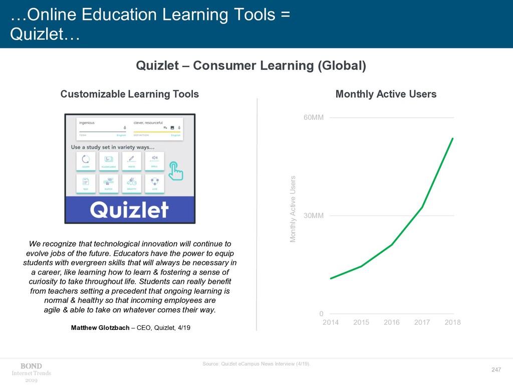 247 Internet Trends 2019 …Online Education Lear...