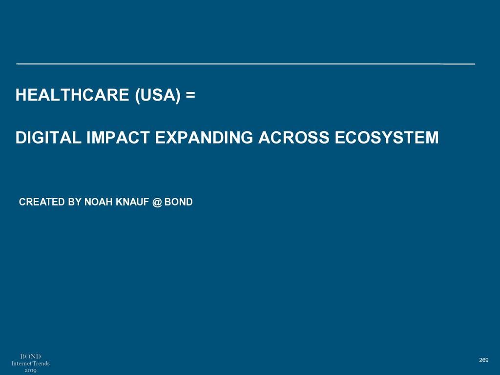 269 Internet Trends 2019 HEALTHCARE (USA) = DIG...