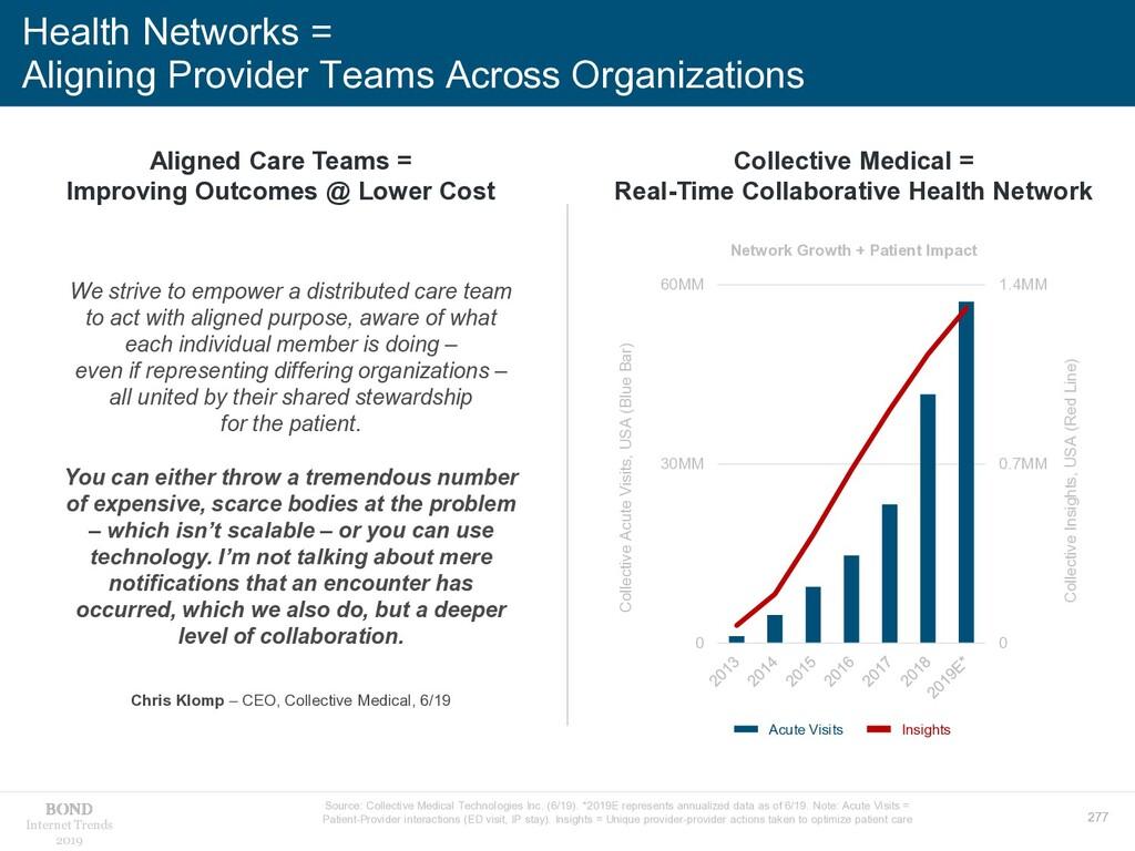 277 Internet Trends 2019 Health Networks = Alig...