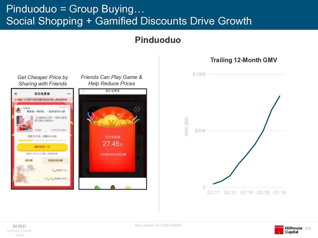 310 Internet Trends 2019 Pinduoduo = Group Buyi...