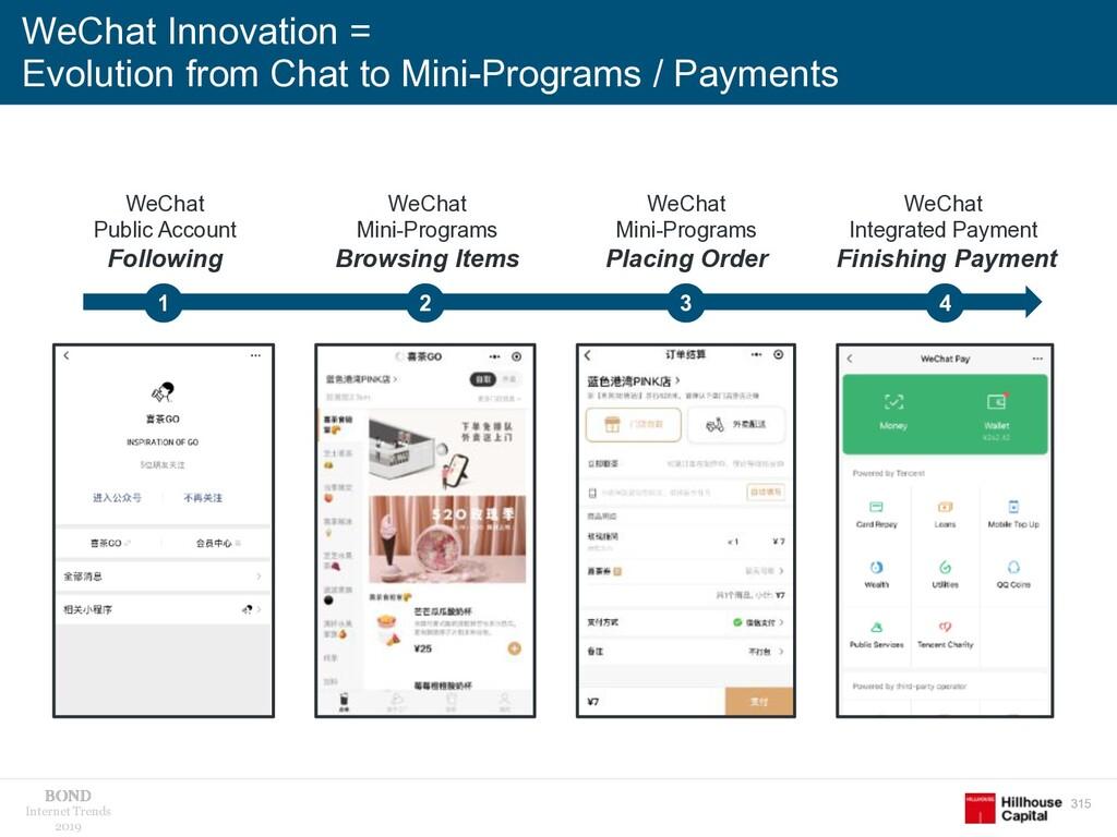 315 Internet Trends 2019 WeChat Innovation = Ev...