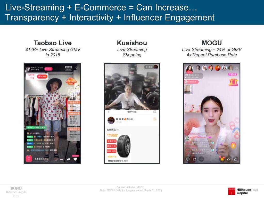 323 Internet Trends 2019 Live-Streaming + E-Com...
