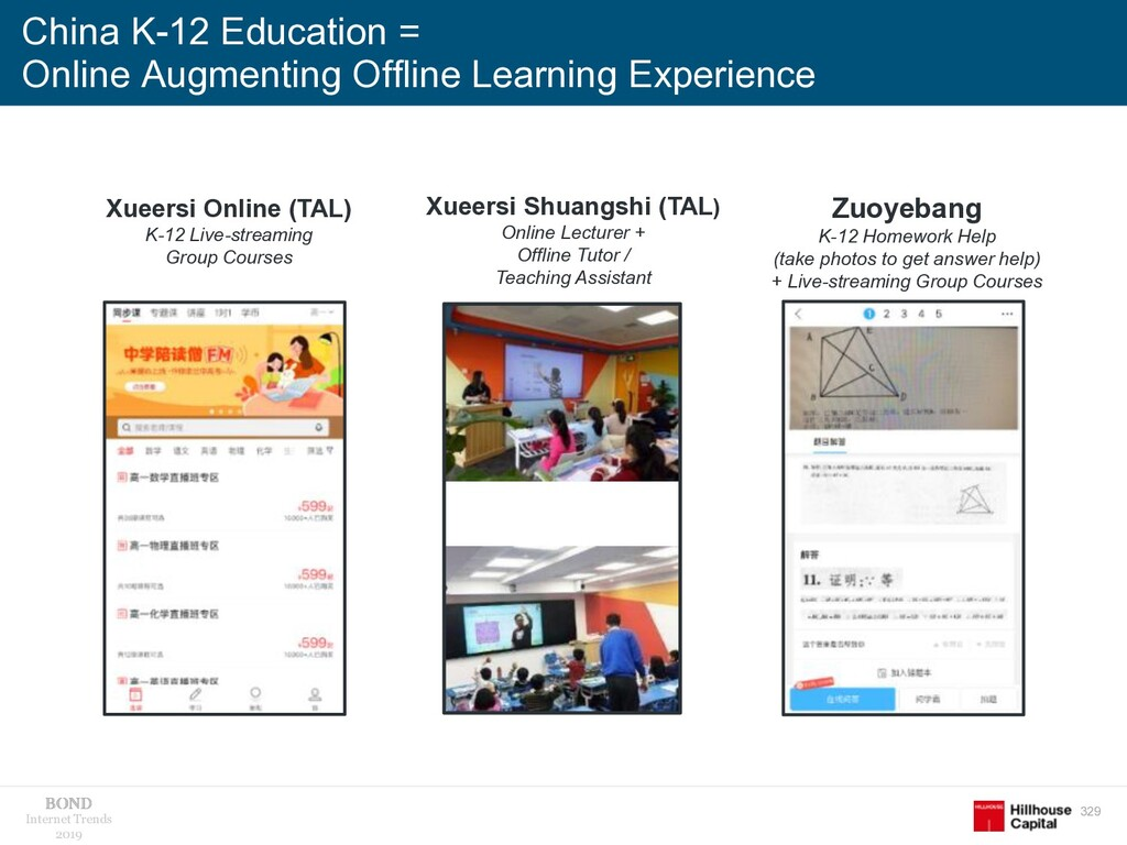 329 Internet Trends 2019 China K-12 Education =...