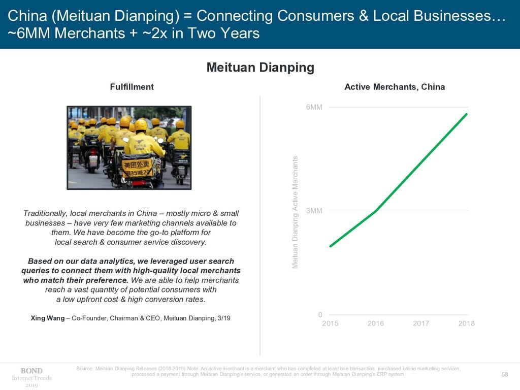 58 Internet Trends 2019 Active Merchants, China...
