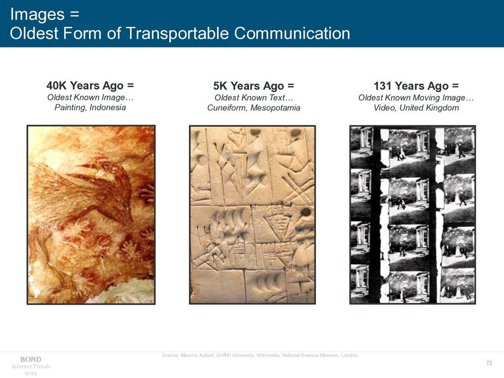 72 Internet Trends 2019 Images = Oldest Form of...
