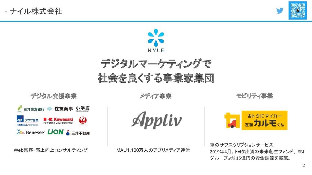 - ナイル株式会社 2 デジタル支援事業 メディア事業 MAU1,100万人のアプリメディ...