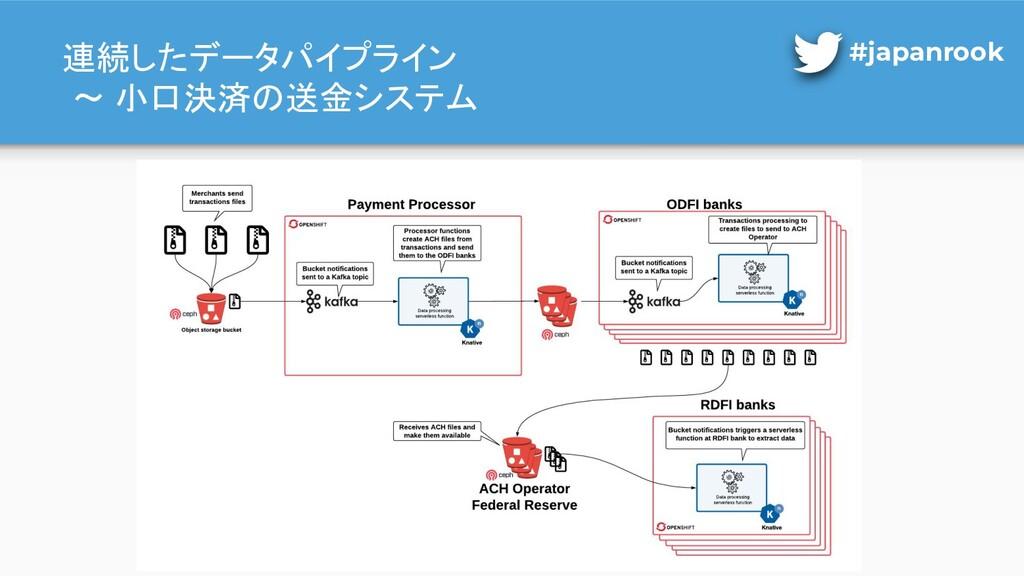 連続したデータパイプライン 〜 小口決済の送金システム #japanrook
