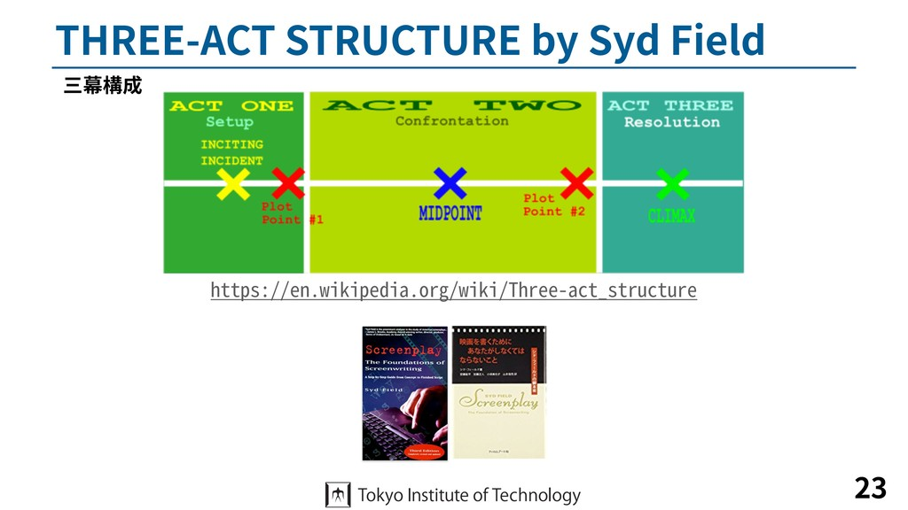 THREE-ACT STRUCTURE by Syd Field 23 https://en....