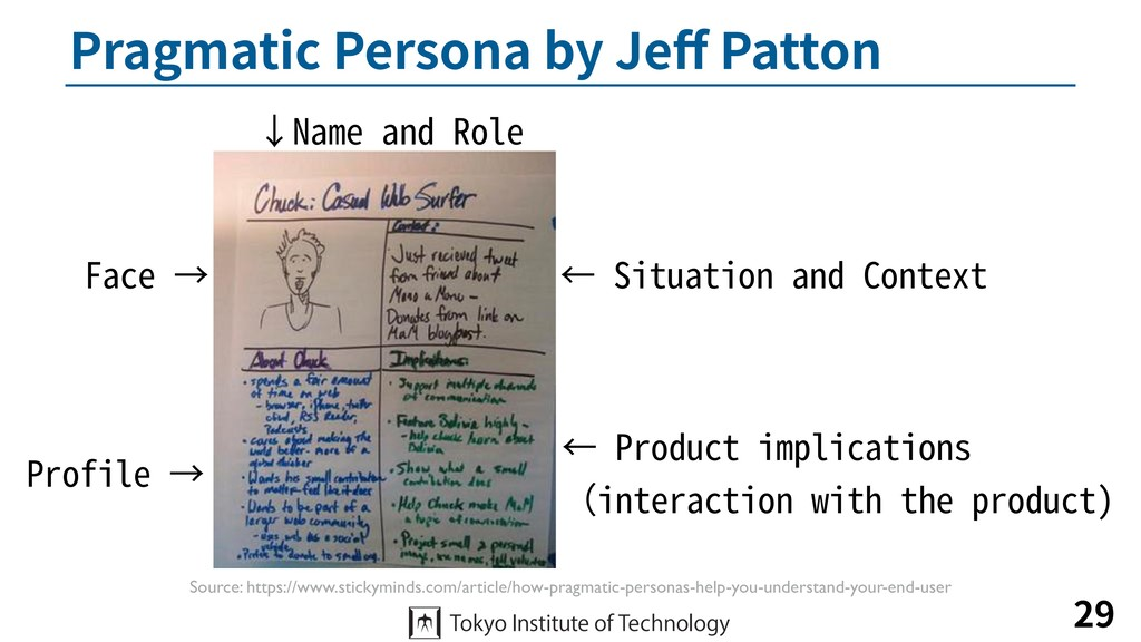 Pragmatic Persona by Jeff Patton 29 ↓Name and Ro...