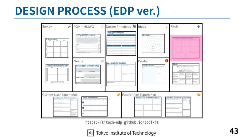 DESIGN PROCESS (EDP ver.) 43 https://titech-edp...