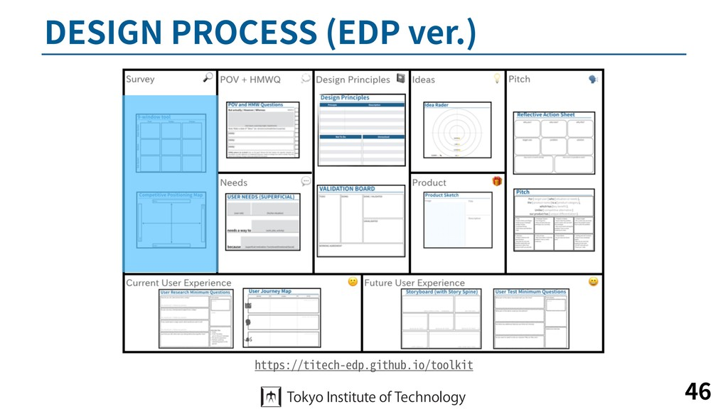 DESIGN PROCESS (EDP ver.) 46 https://titech-edp...