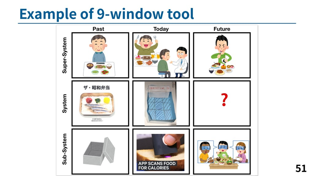 Example of 9-window tool 51 ❓