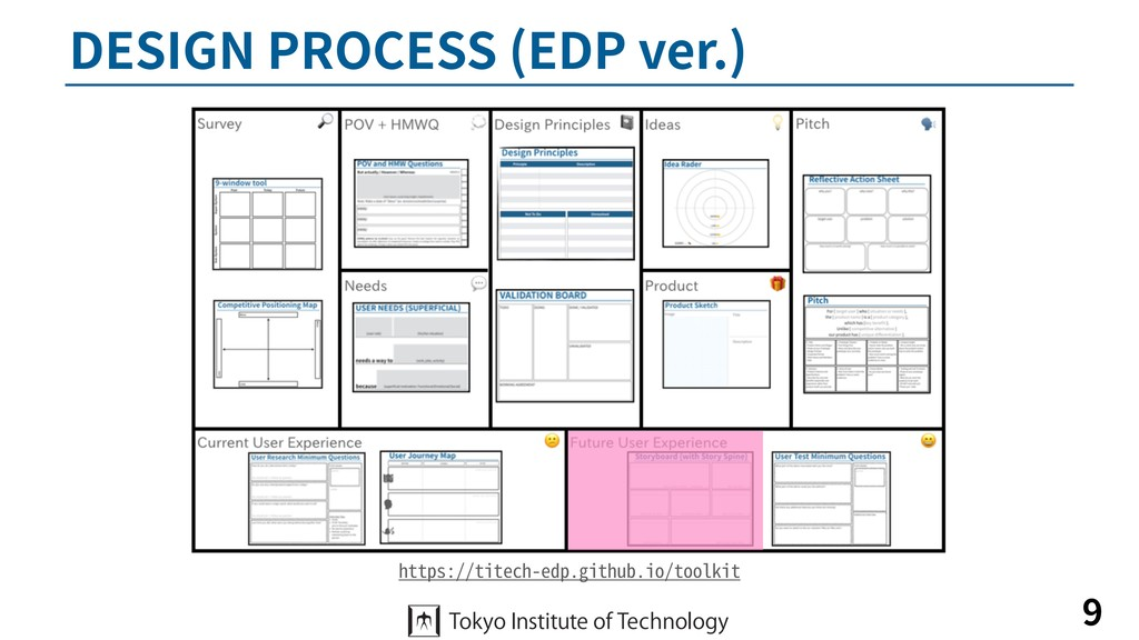 DESIGN PROCESS (EDP ver.) 9 https://titech-edp....