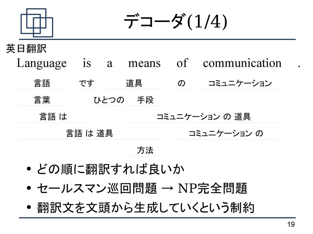19 デコーダ(1/4) ● どの順に翻訳すれば良いか ● セールスマン巡回問題 → NP完全...