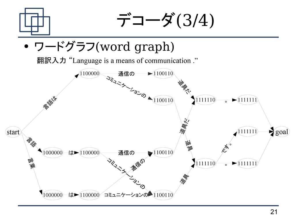 21 デコーダ(3/4) ● ワードグラフ(word graph) start 言 語 は は...