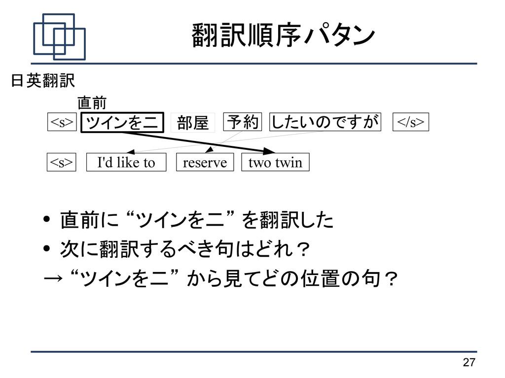 """27 翻訳順序パタン ● 直前に """"ツインを二"""" を翻訳した ● 次に翻訳するべき句はどれ? ..."""