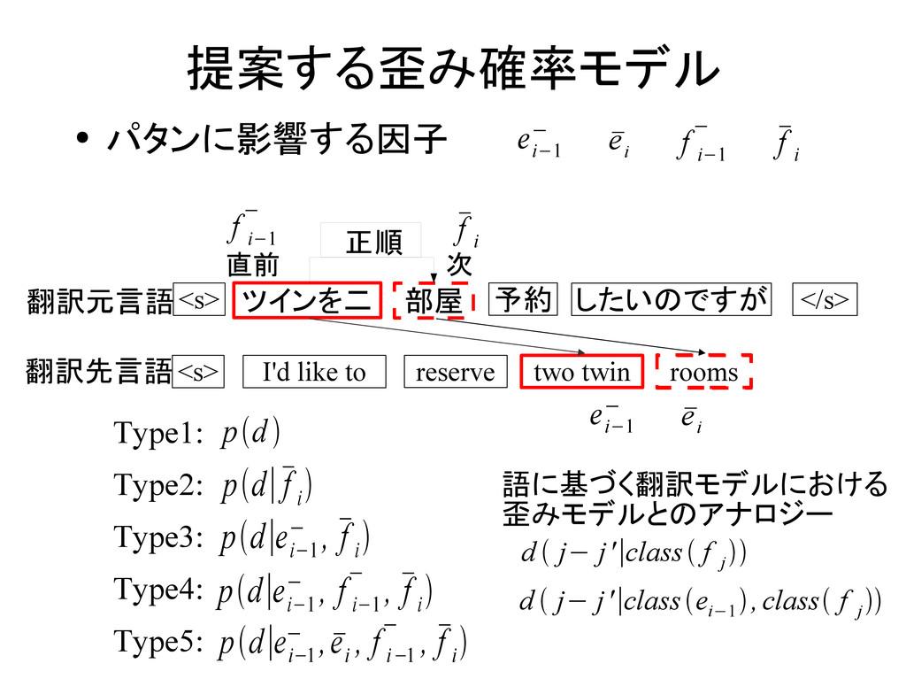 提案する歪み確率モデル ● パタンに影響する因子 pd∣ f i  pd∣  e i...
