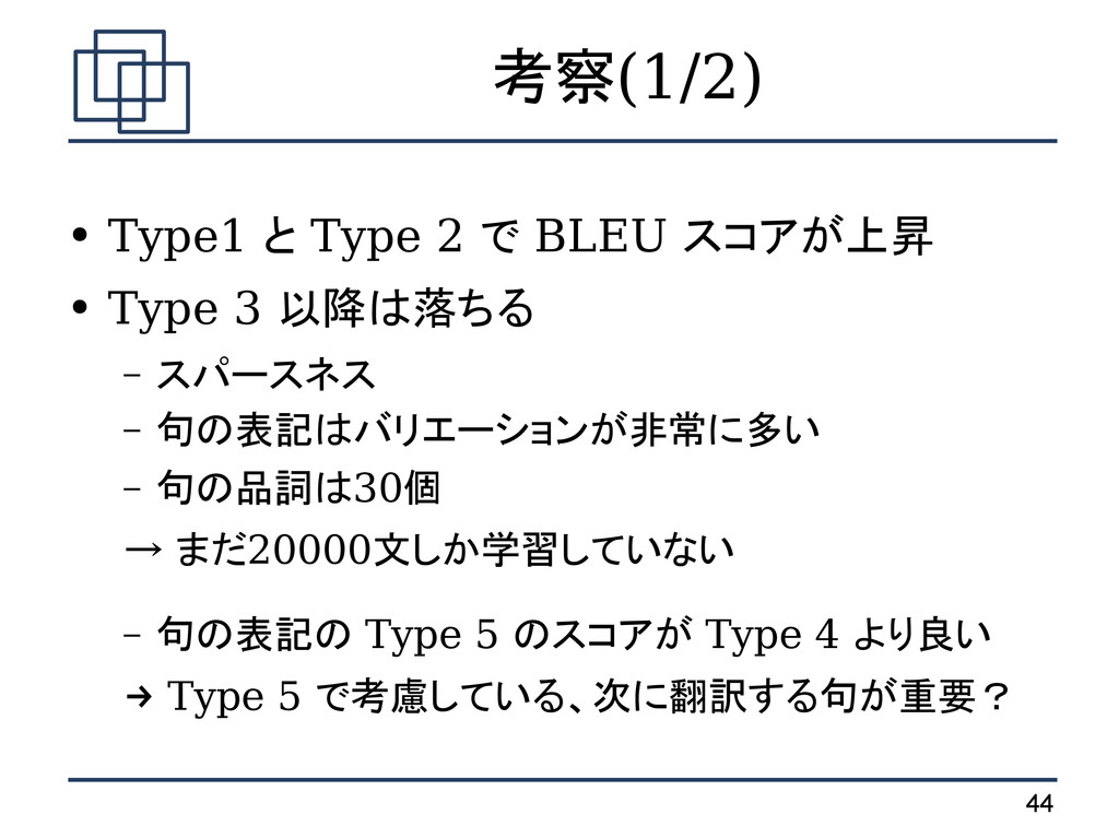 44 考察(1/2) ● Type1 と Type 2 で BLEU スコアが上昇 ● Typ...