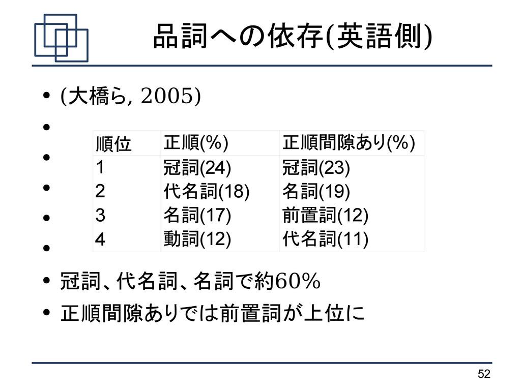 52 品詞への依存(英語側) 順位 1 2 3 4 正順(%) 正順間隙あり(%) 冠詞(24...