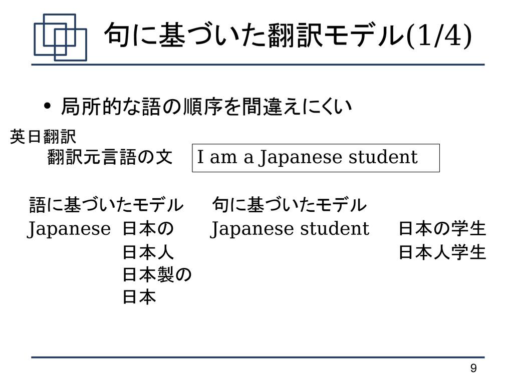 9 句に基づいた翻訳モデル(1/4) I am a Japanese student 語に基づ...