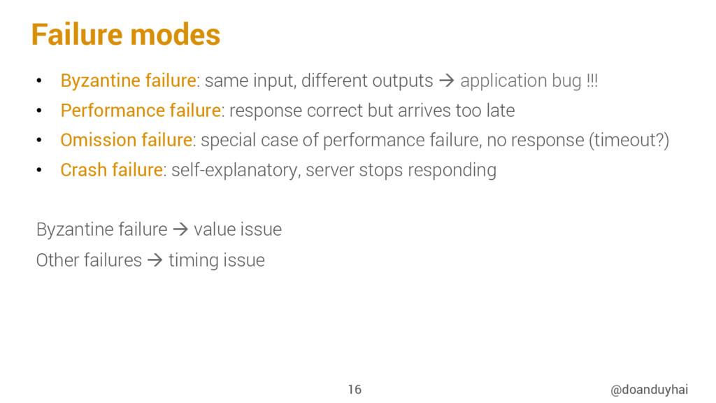 Failure modes • Byzantine failure: same input,...