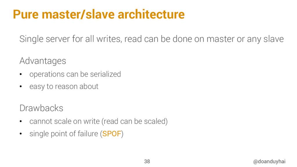 Pure master/slave architecture @doanduyhai 38 S...