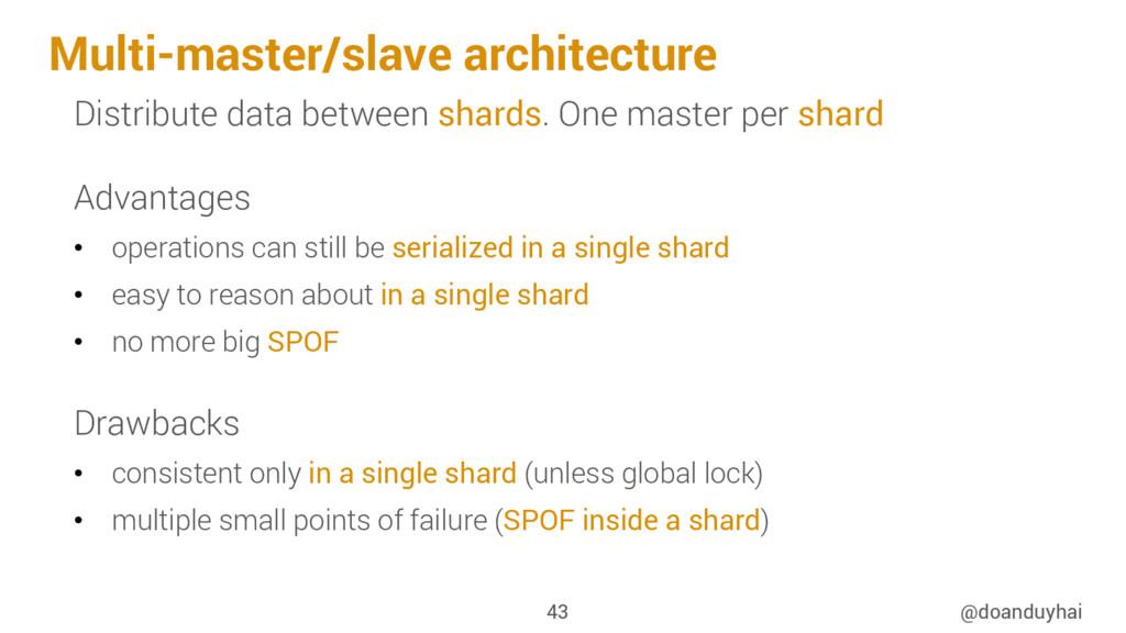 Multi-master/slave architecture @doanduyhai 43 ...