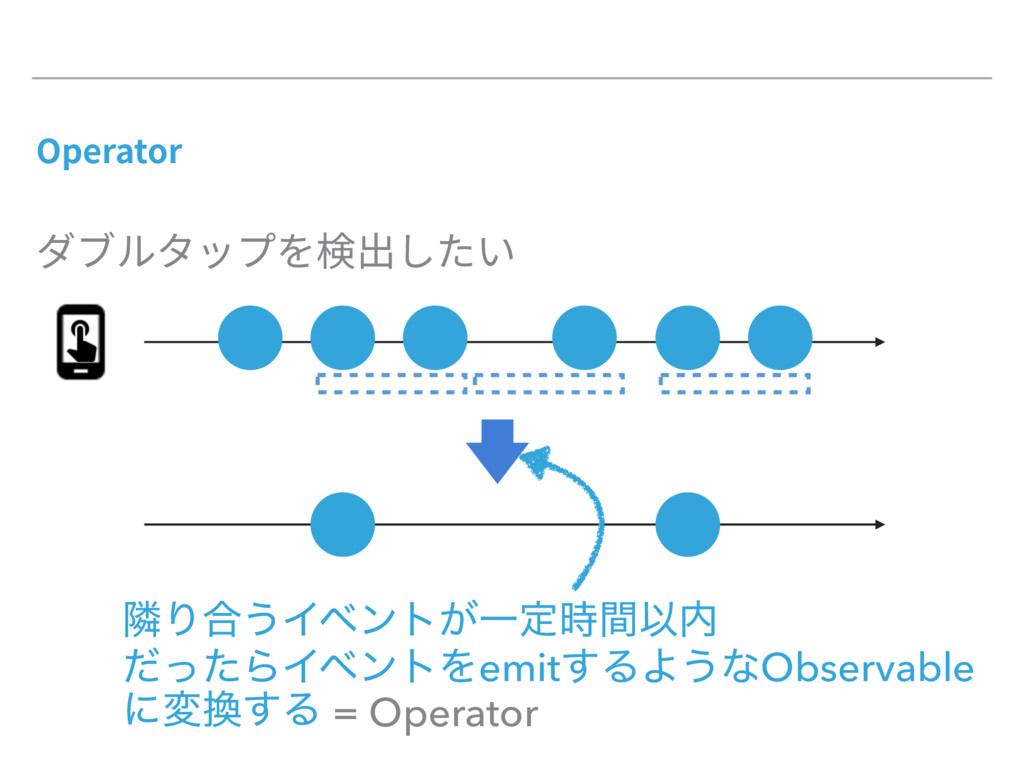 تـٕةحف嗚⳿׃ְ = Operator 0QFSBUPS ྡΓ߹͏Πϕϯτ͕ҰఆؒҎ...