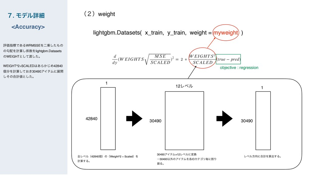̓. Ϟσϧৄࡉ <Accuracy> lightgbm.Datasets( x_train,...