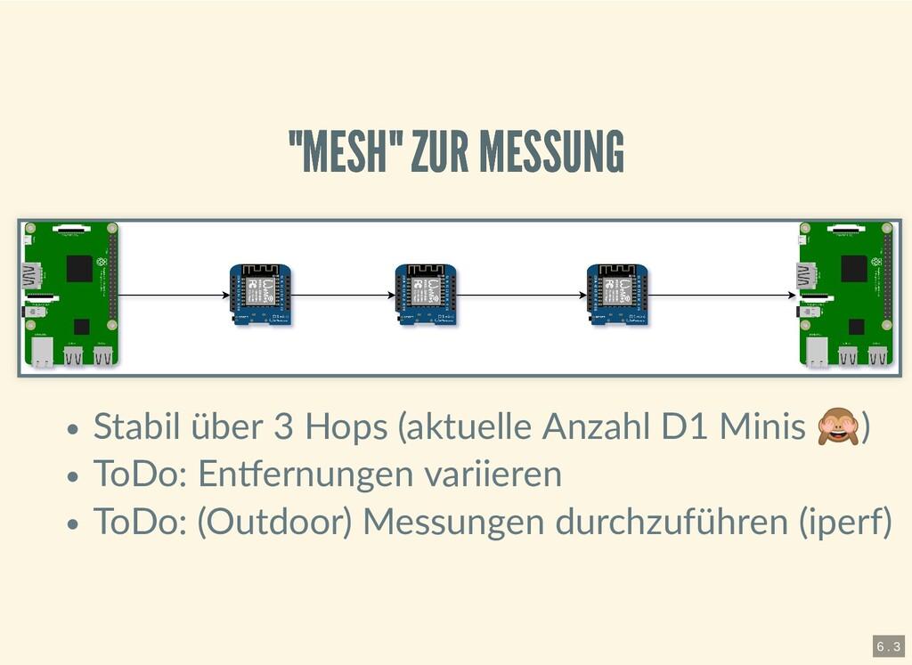 """""""MESH"""" ZUR MESSUNG """"MESH"""" ZUR MESSUNG Stabil üb..."""