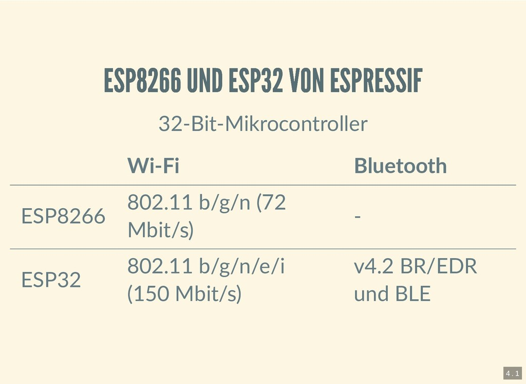 ESP8266 UND ESP32 VON ESPRESSIF ESP8266 UND ESP...