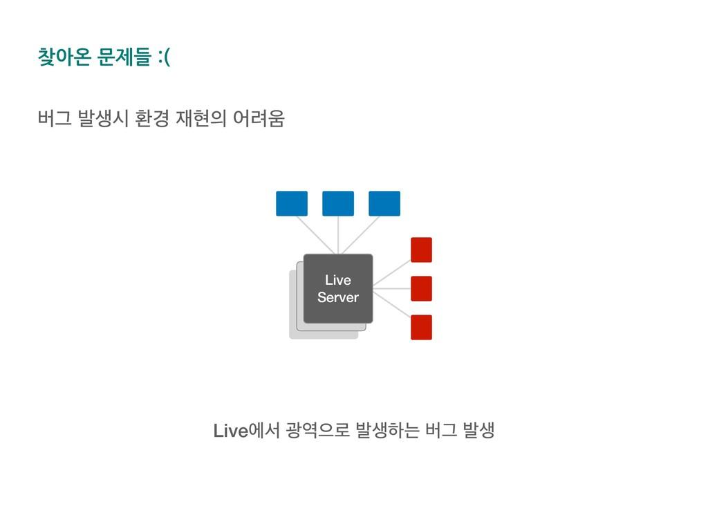 찾아온 문제들 :( ߡӒ ߊࢤद ജ҃ അ য۰ Live Live Live Ser...