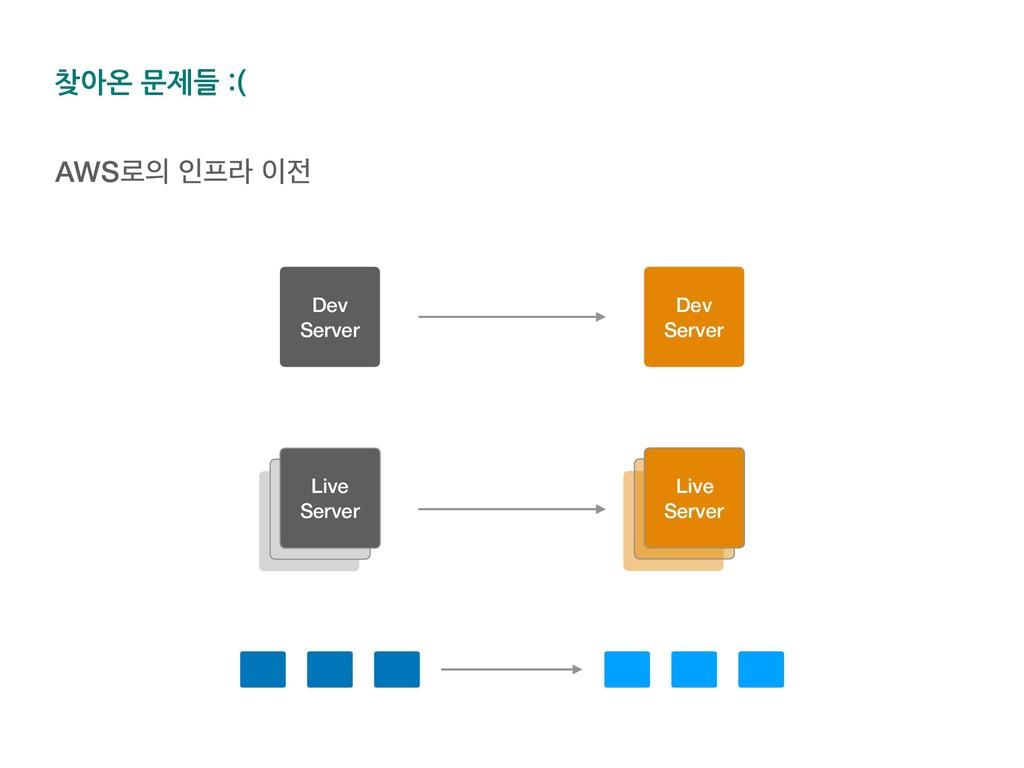 찾아온 문제들 :( AWS۽ ੋۄ  Dev Server Live Live Li...