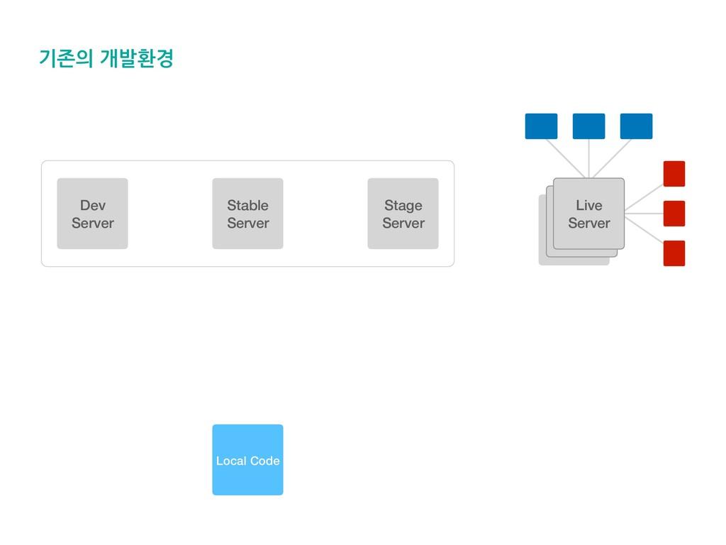 기존의 개발환경 Dev Server Stable Server Stage Server ...