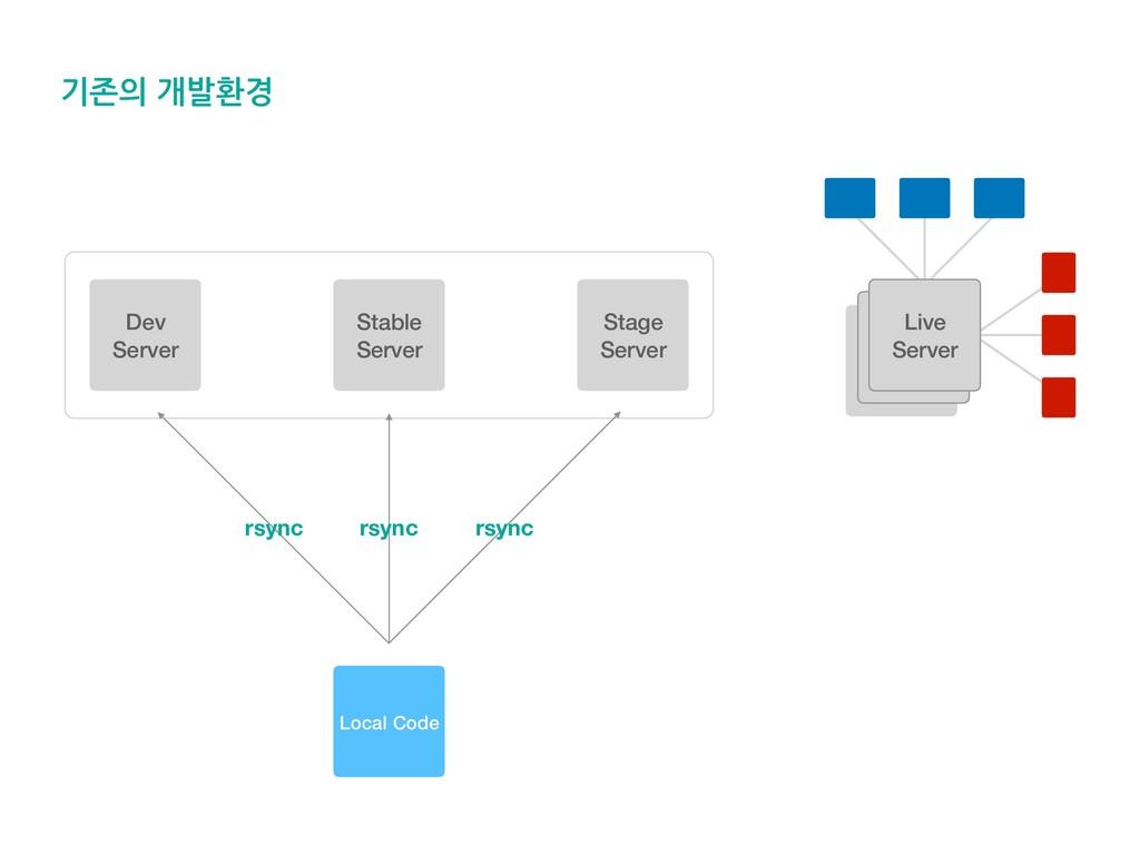기존의 개발환경 Live Live rsync rsync rsync Local Code...