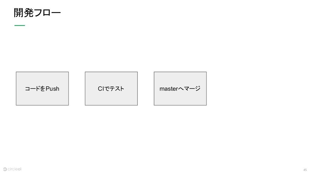 45 開発フロー コードをPush CIでテスト masterへマージ