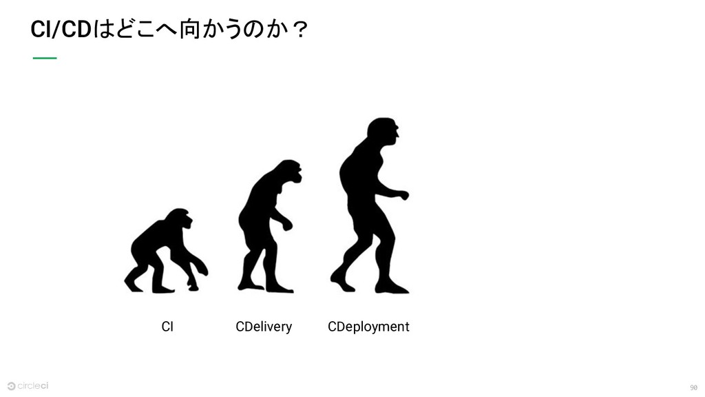 90 CI/CDはどこへ向かうのか? CI CDelivery CDeployment