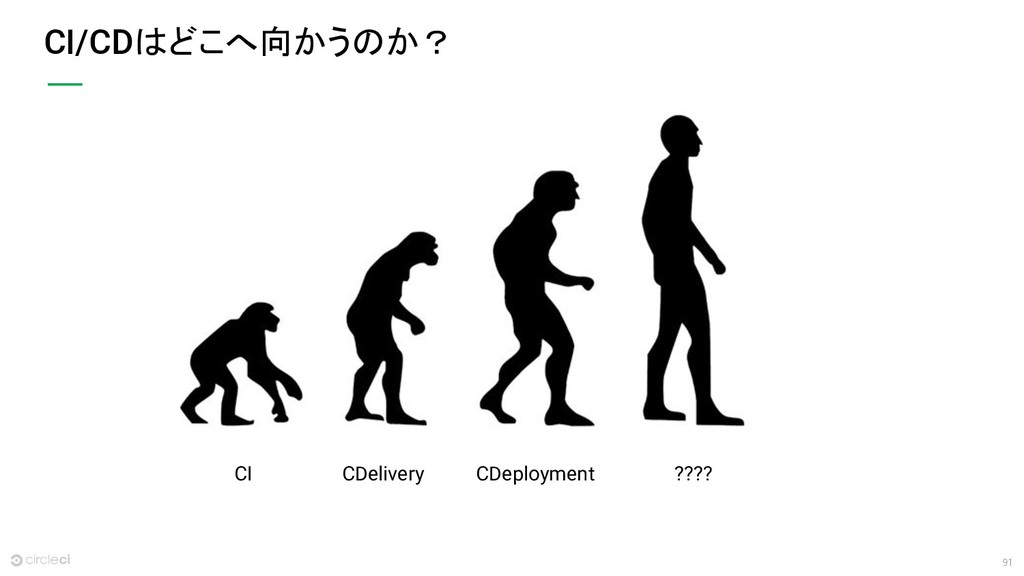 91 CI/CDはどこへ向かうのか? CI CDelivery CDeployment ????