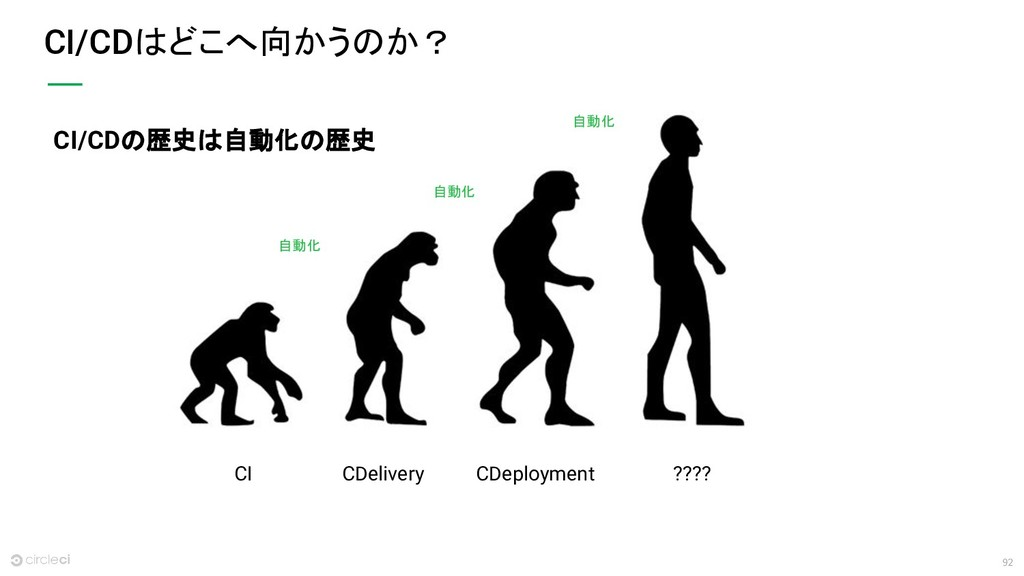 92 CI/CDはどこへ向かうのか? CI CDelivery CDeployment ???...