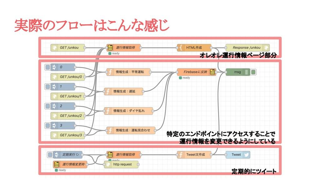 実際のフローはこんな感じ オレオレ運行情報ページ部分 特定のエンドポイントにアクセスすることで...