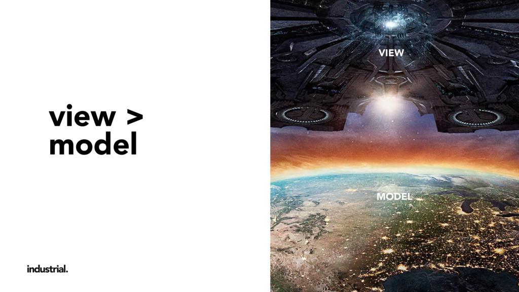 view > model VIEW MODEL