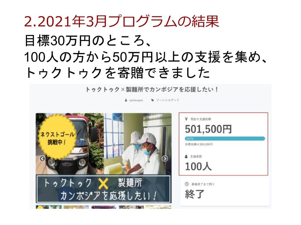 2.2021年3⽉プログラムの結果 目標30万円のところ、 100人の方から50万円以上の支援...