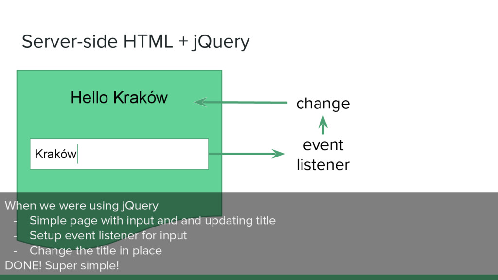 Server-side HTML + jQuery Hello Kraków Kraków e...