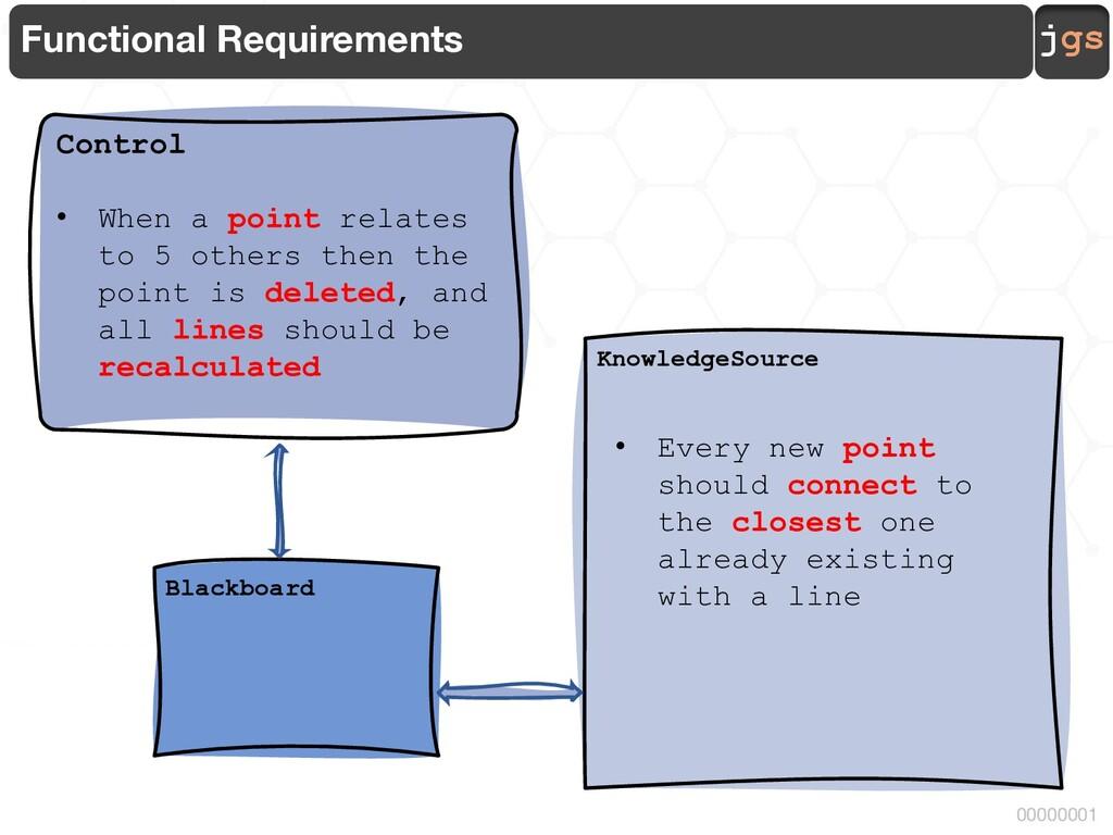 jgs 00000001 Blackboard KnowledgeSource Functio...
