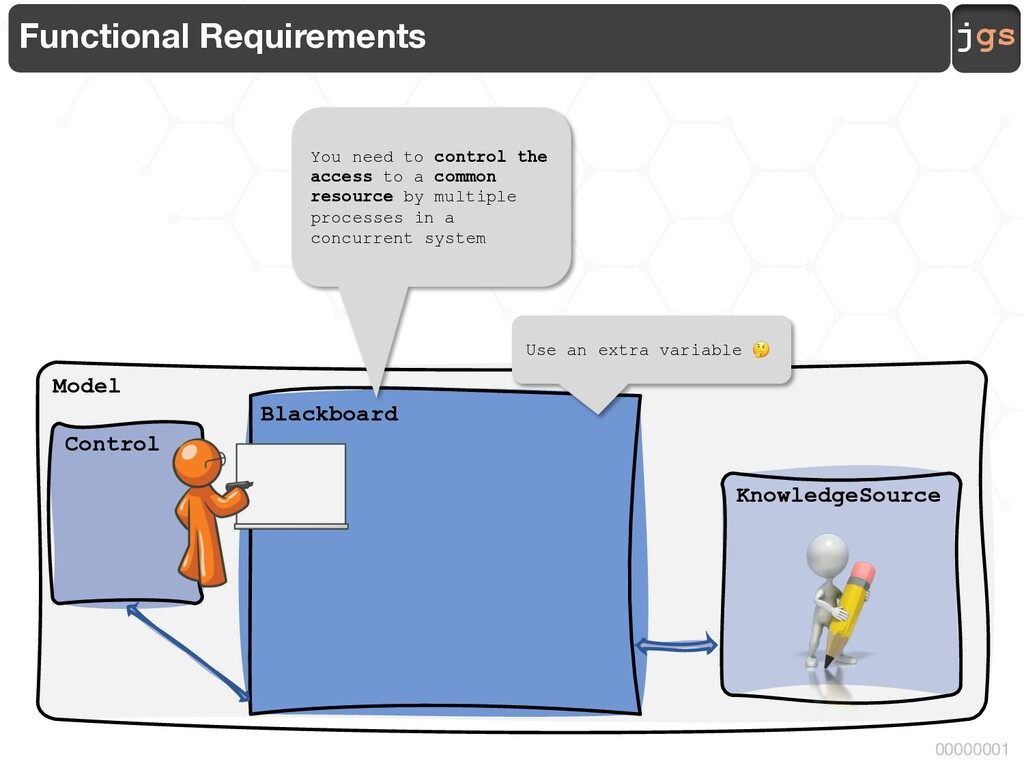 jgs 00000001 Model Blackboard KnowledgeSource C...
