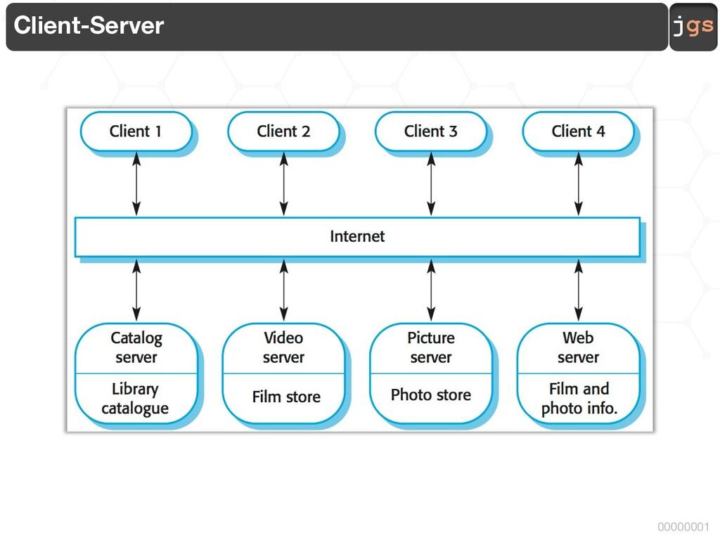 jgs 00000001 Client-Server