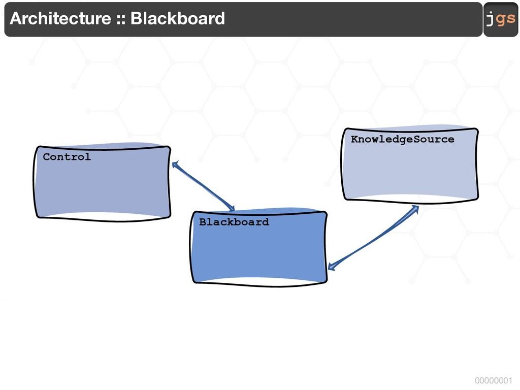 jgs 00000001 Blackboard KnowledgeSource Control...